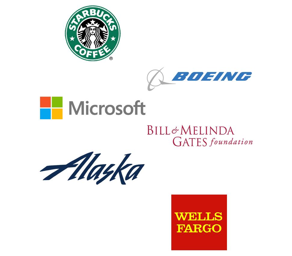 Corp Sharing