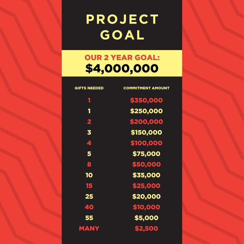 Giving amounts-01