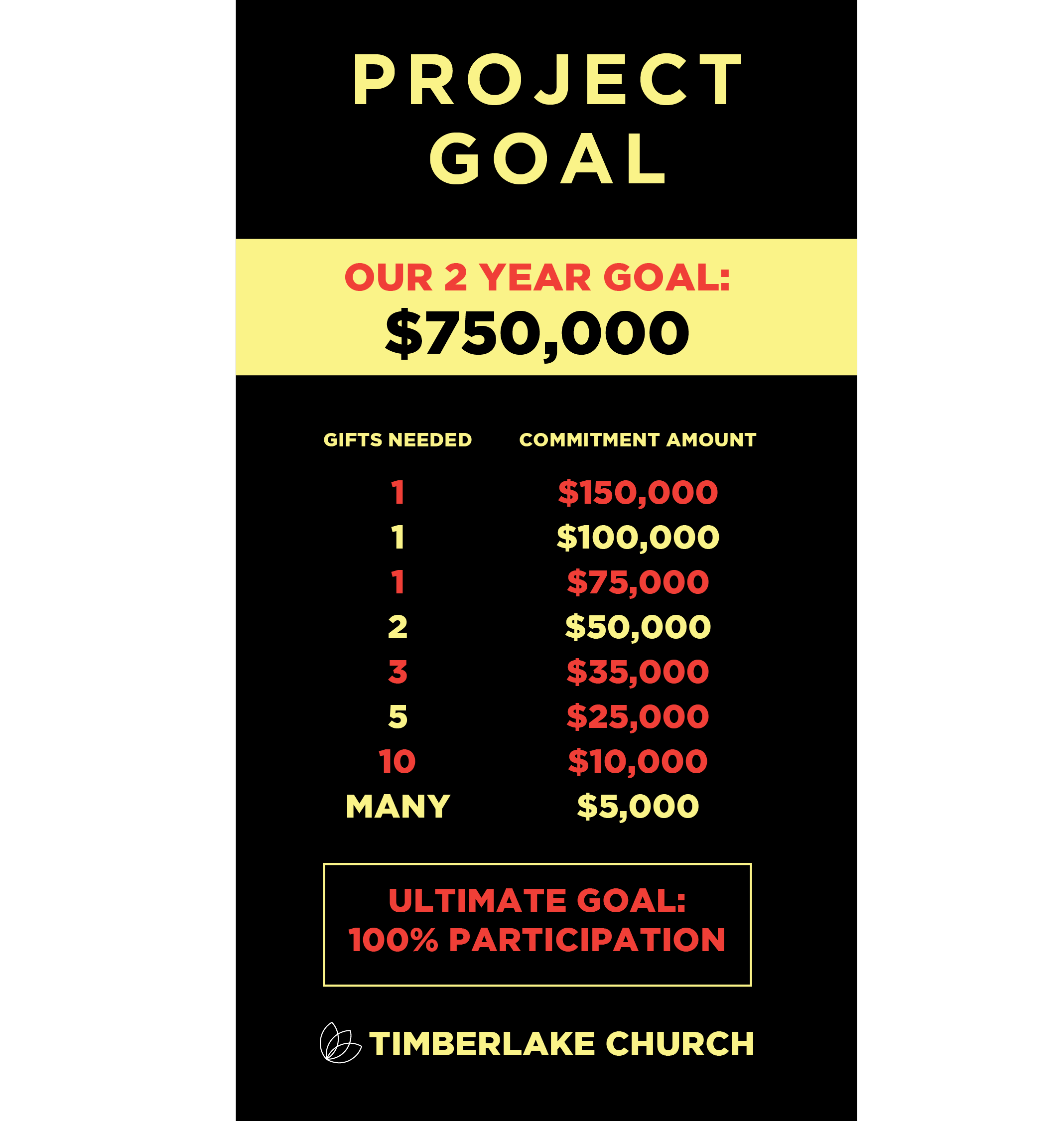 issy project goal-01